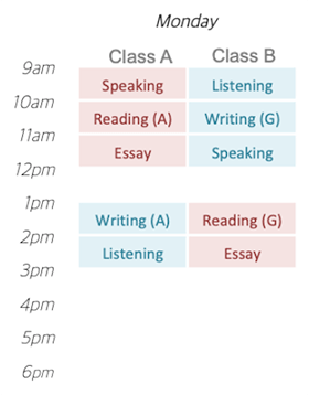 IELTS Herald Vancouver fulltime timetable Monday